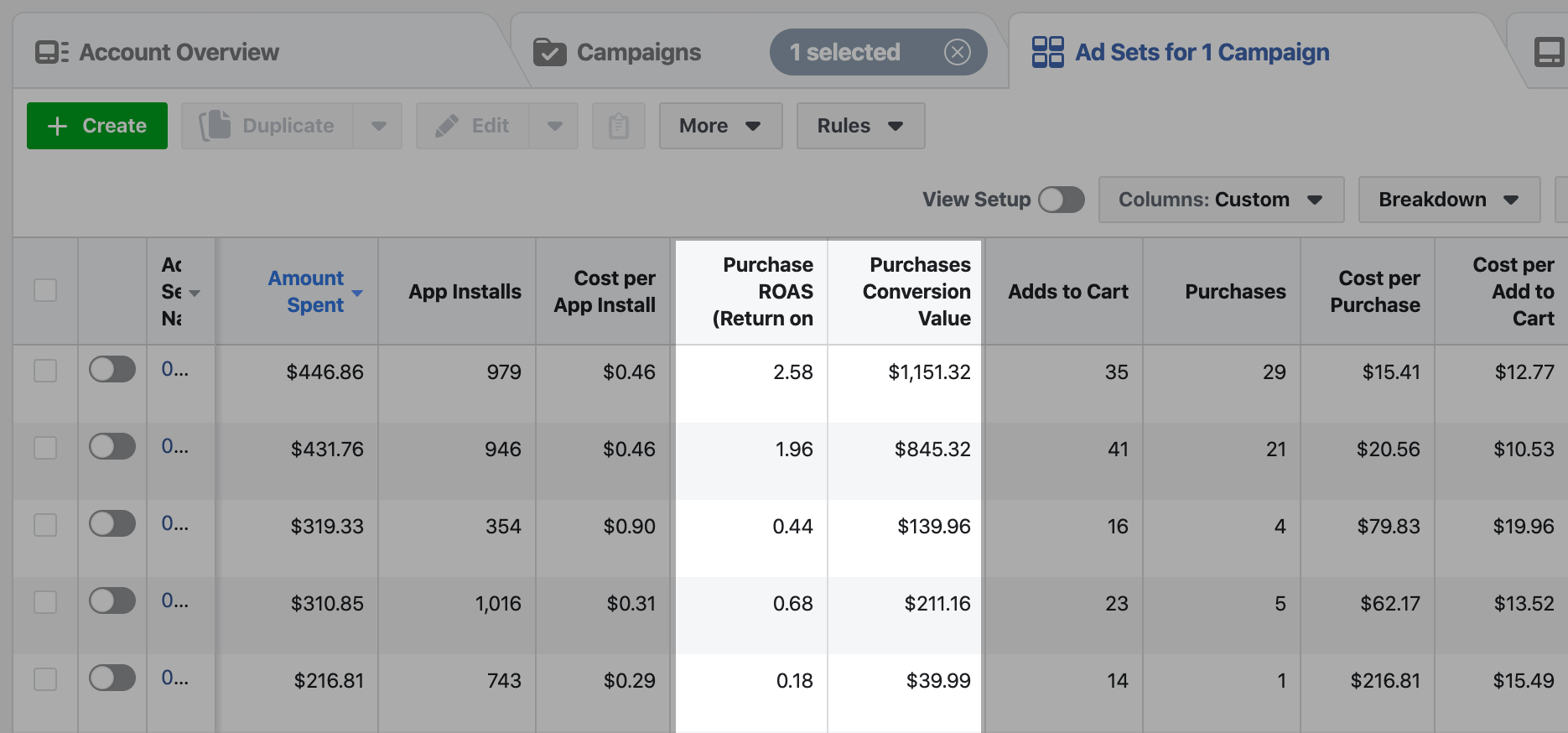 facebook ads integration for mobile subscription chart