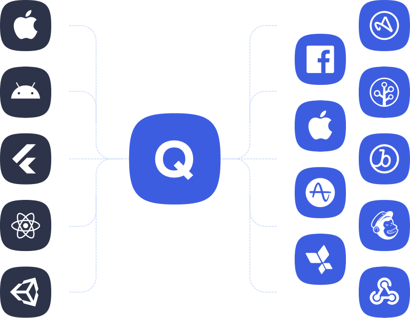 Qonversion Integrations
